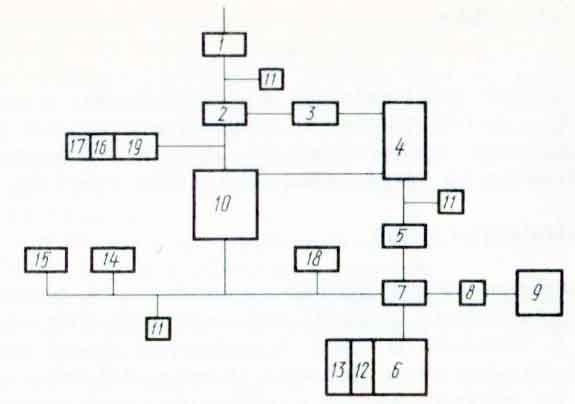 Технологическая схема сауны