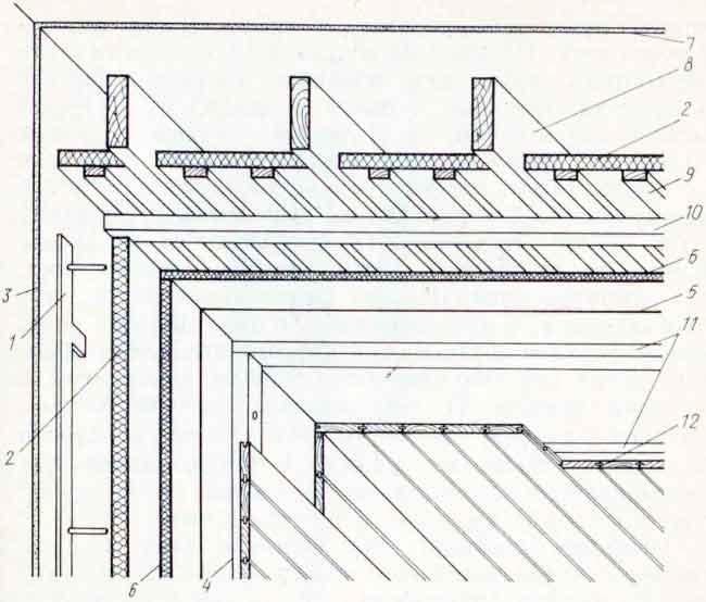Изоляция и обшивка парной (проект инж. 3. Поспихали и инж. Й. Павловски)