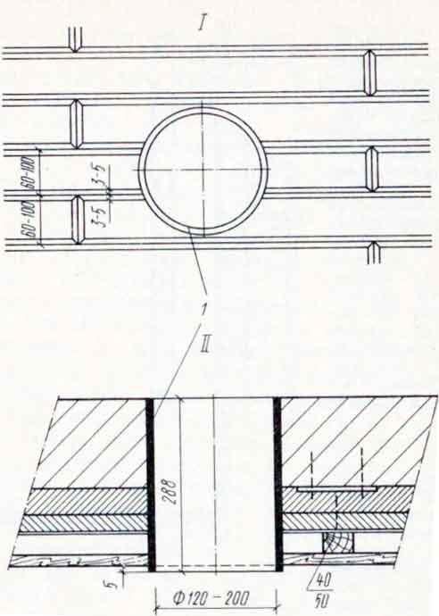 Каналы для рециркуляции воздуха, проходящие через изоляцию и обшивку парной