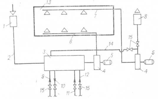 Рис. 52 Схема системы кондиционирования 1 - воздухозаборное устройство, 2 - воздухозаборная шахта и каналы для подачи...