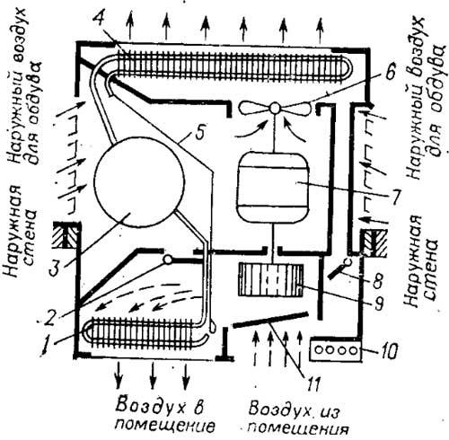 Схема кондиционера оконного