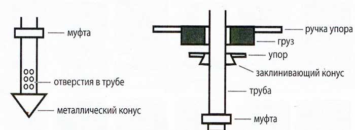 Как выбрать покрышки для велосипеда  Сайт Котовского