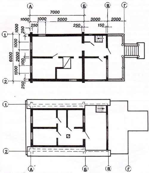 планировка дачного дома своими