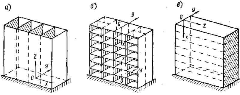 Расчетно-конструктивные схемы