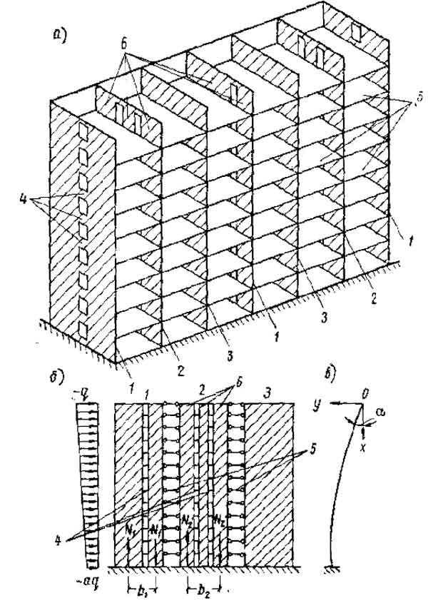 Схема крупнопанельного здания