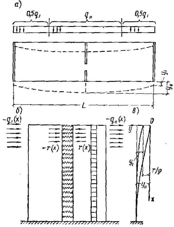 Схема бескаркасного здания с