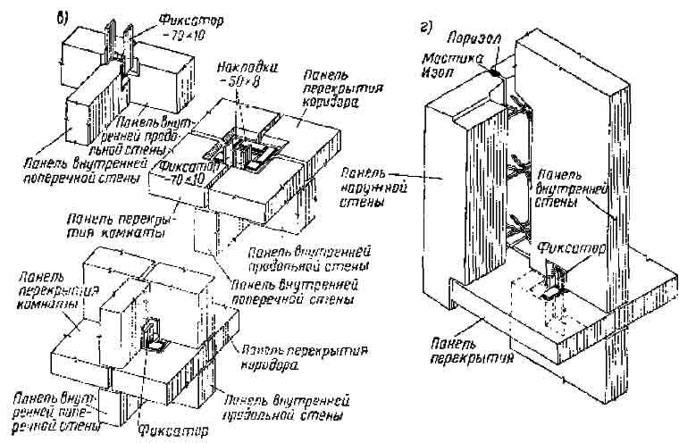 этажный корпус Б на