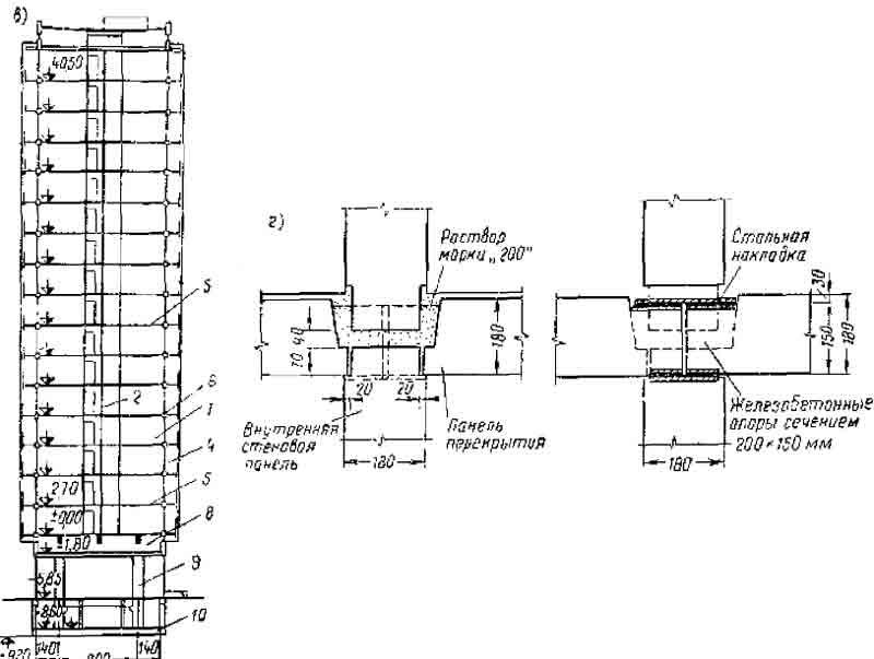 Экспериментальный 17-этажный