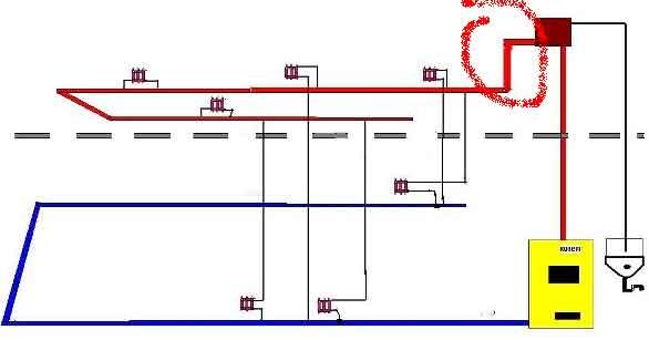 системе отопления