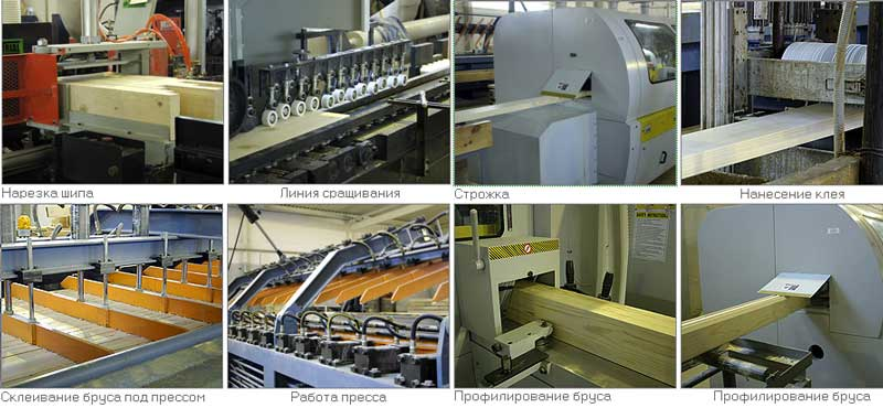 Процесс обработки клееного бруса
