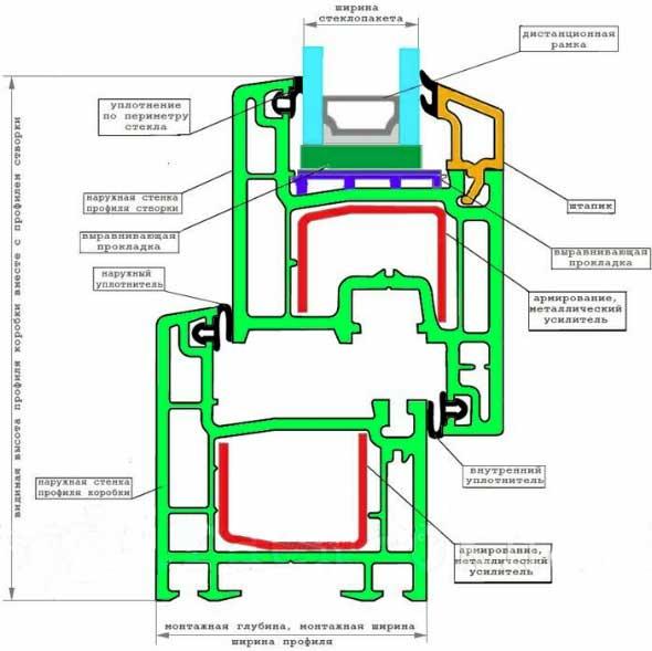 Описание производимых ремонтных работ