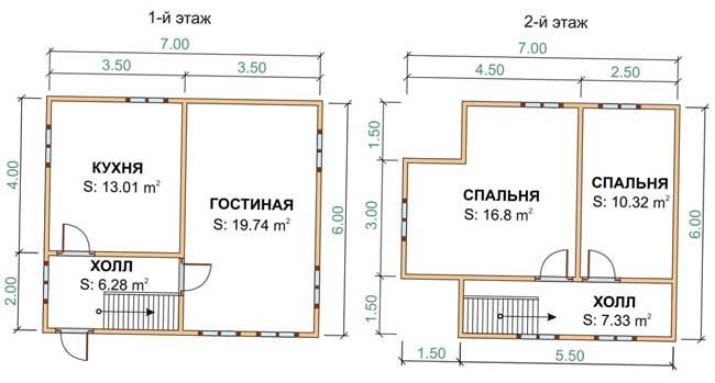 Строительство дома из бруса 8 на 6 с мансардой своими руками 62