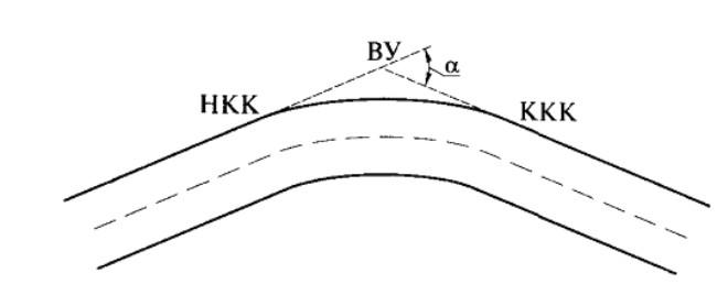 Рис. 7.2 Схема для определения радиуса кривой по длине кривой и углу. поворота: а - угол поворота дороги; ВУ...