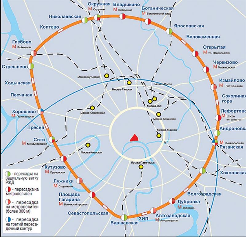Малая кольцевая железная дорога москвы схема 850