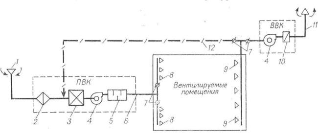 III.8 Принципиальная схема