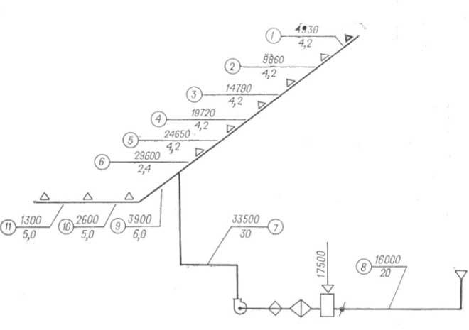 системы тигуан схема вентиляции