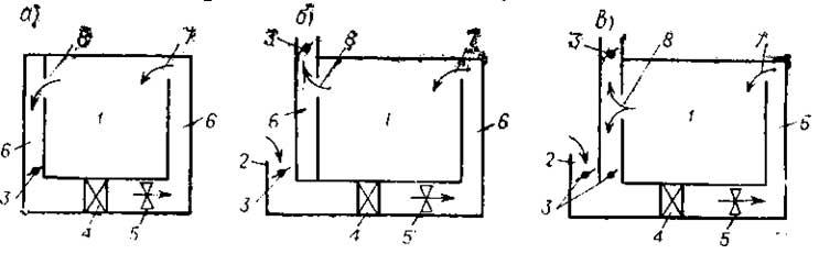 схема центрального воздушного