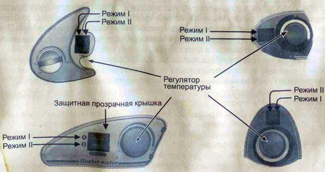 Iner Porcellanato водонагреватель инструкция - фото 3