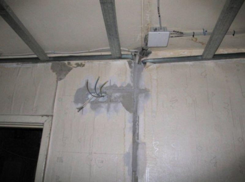 Электрощиток для квартиры своими руками